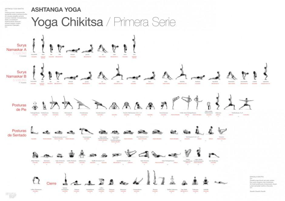 Primera Serie Ashtanga Yoga Chikitsa
